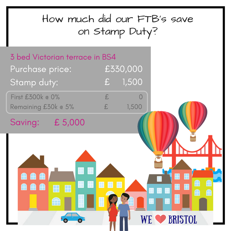 Save on stamp duty as a first time buyer