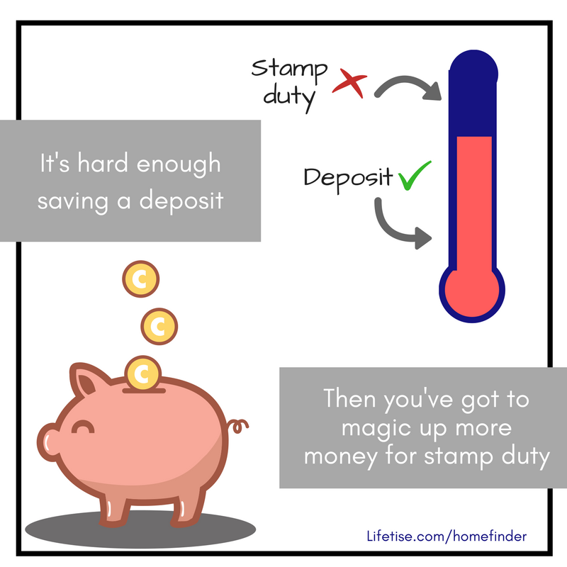 how to save for stamp duty