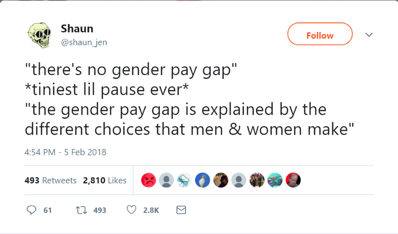 No the gender pay gap is not about choices women make